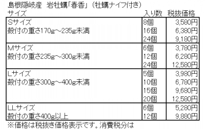 牡蠣相場2014