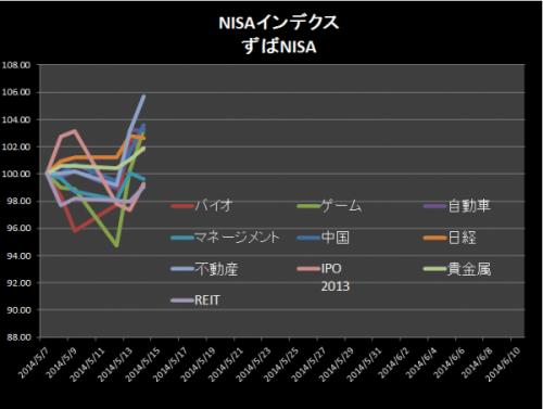 NISA20140514C