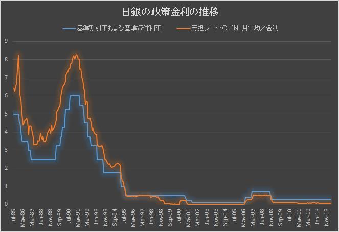 変動金利の推移②201405