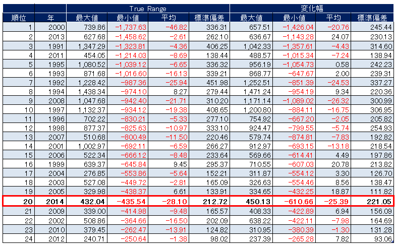 nikkeiVol201505