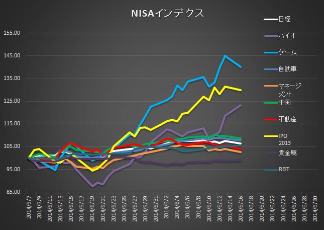 NISA20140616