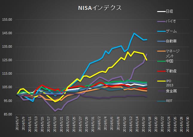 NISA20140617