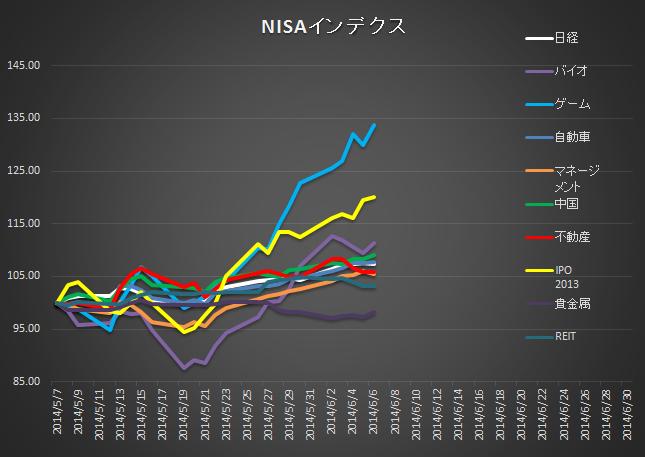 NISA21040606