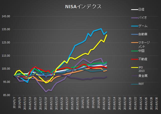 NISA21040611