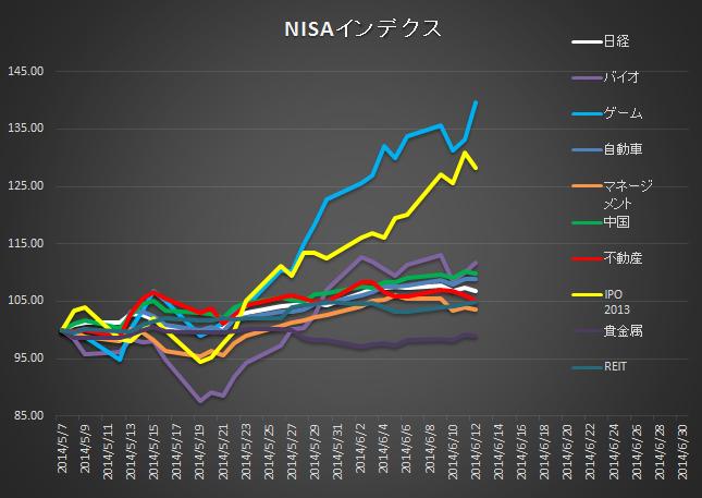 NISA21040612