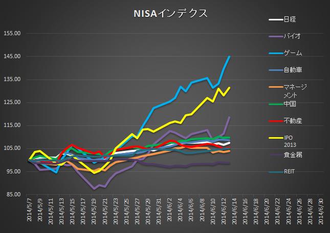 NISA21040613