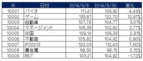 NISAテーブル20140606