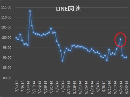 LINE関連バスケット2