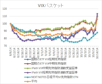 VIX20141014②
