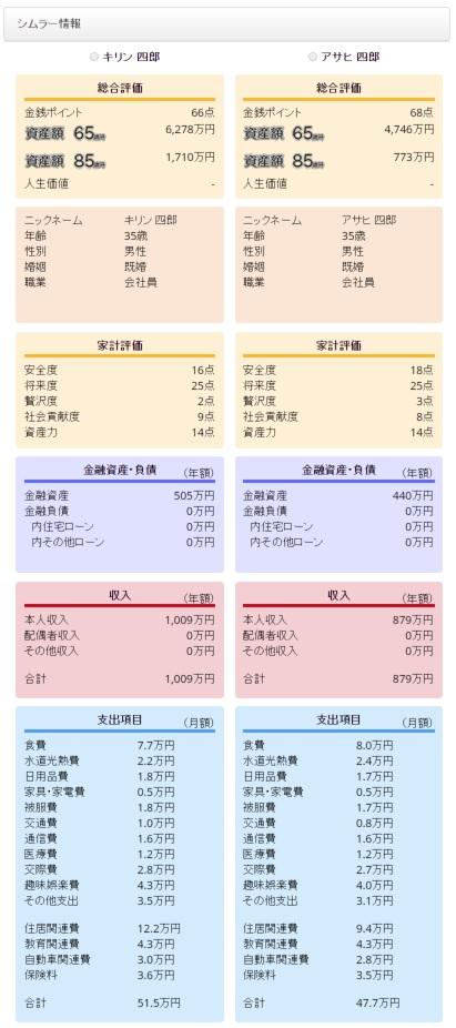 CFTabel_Kirin vs Asahi