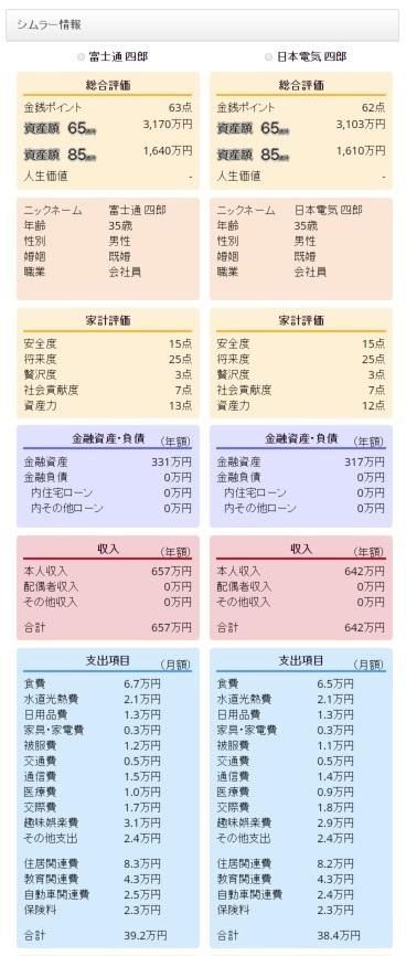 CF_Fujitsu vs NEC_r