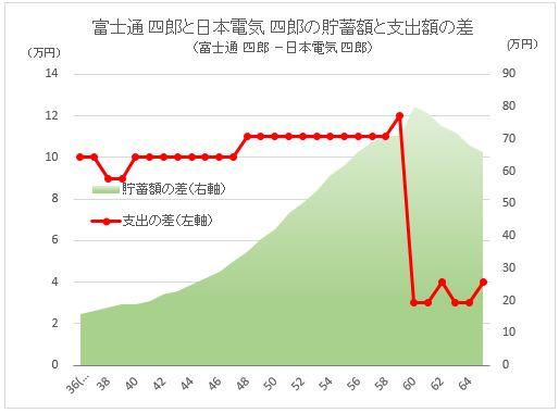CF_Fujitsu_NEC