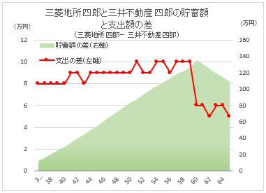 CF_Jisho vs MitsuiFu
