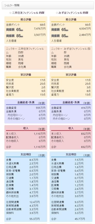 CF_Mizuho vs SMBC_r