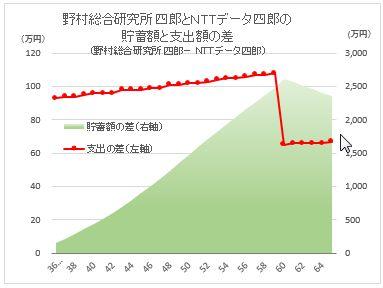 CF_Nomuso vs NTTdata