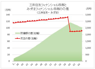 CF_SMBC vs Mizuho