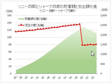 CF_Sony_Sharp