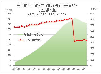 CF_TEPCO KEPCO