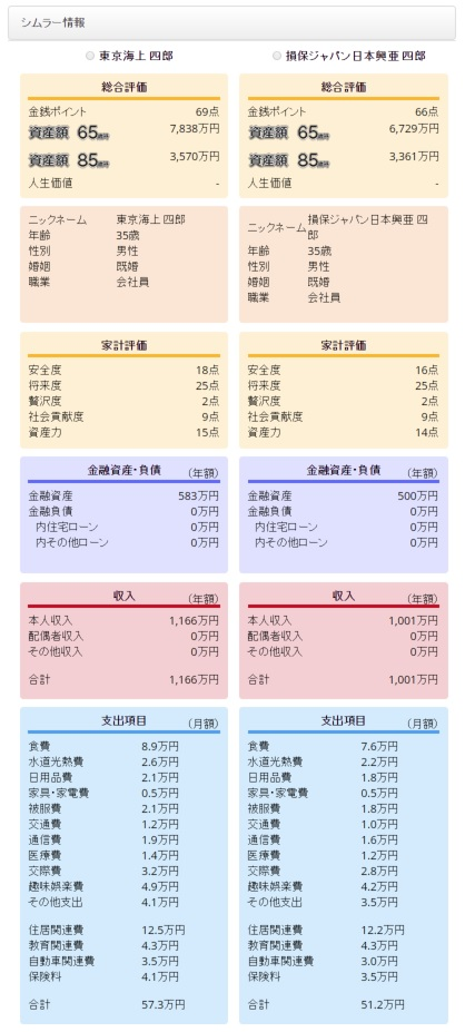 CF_TokioMarin VS SompJapan_r2