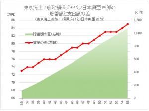 CF_TokioMarine vs SompoJapan