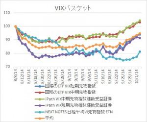 VIX2BSK20141001