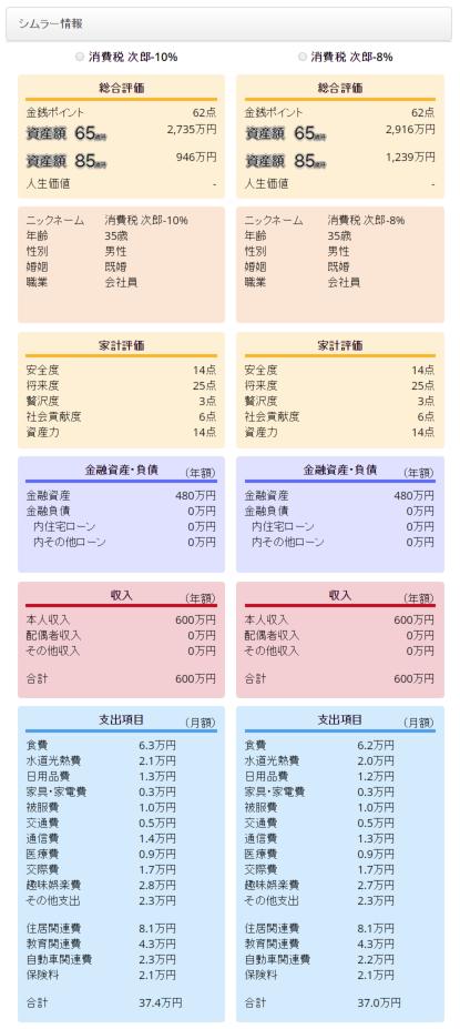 CF DIFF 消費税次郎 8vs10