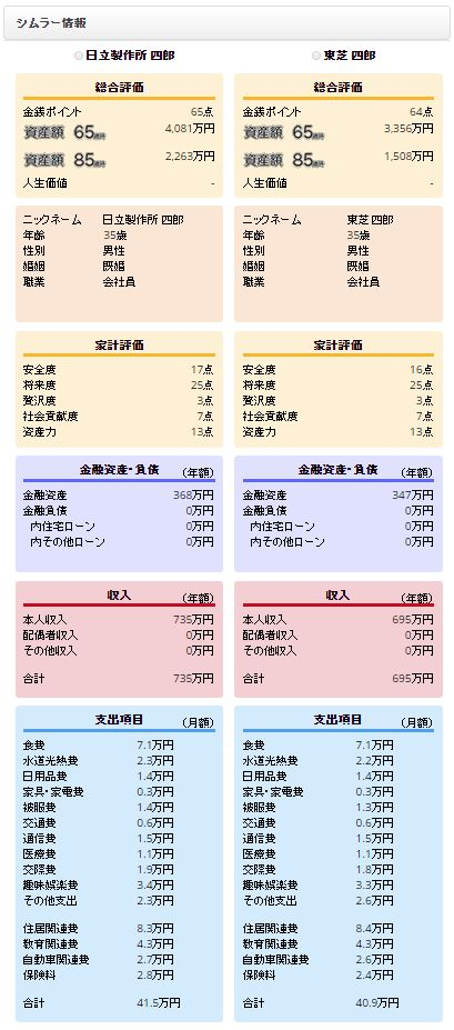 CF_Hitachi vs Toshiba