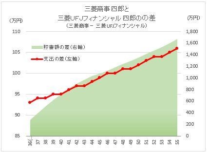 CF_MitsubishiShoji_MUFJ_r2