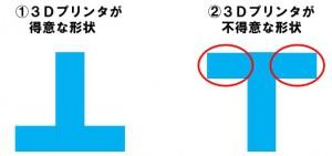 3D Keijou1