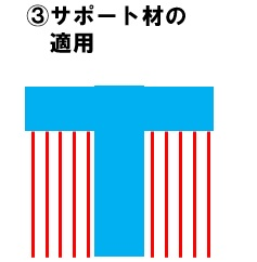 3D Keijou2