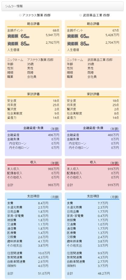CF Asuterasu vs TakedaYakuhin