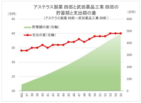 CF Diff Asuterasu vs TakedaYakuhin_r