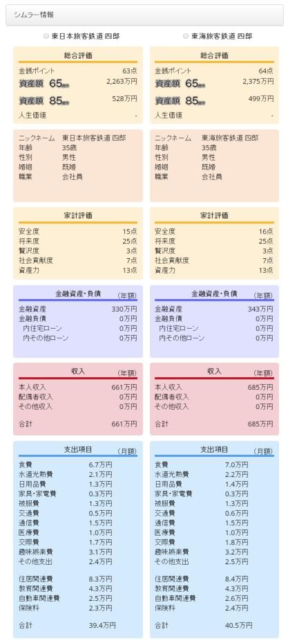 CF JRHigashi vs JRTokai