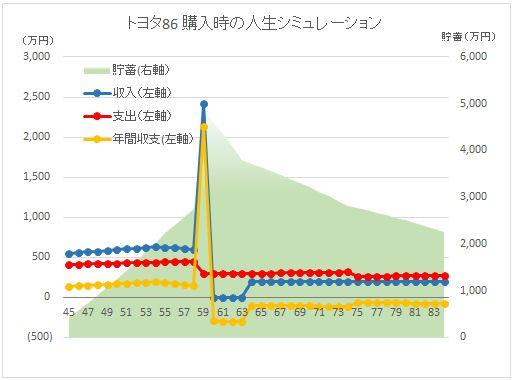 Ito_Toyota86