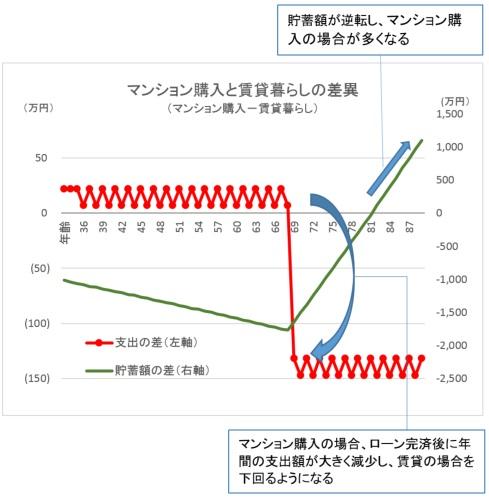 Sato_CF Diff