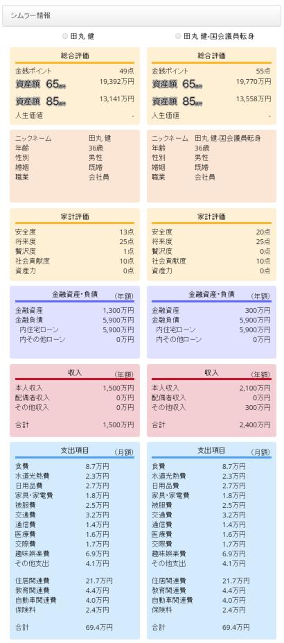 Tamaru CF Compare