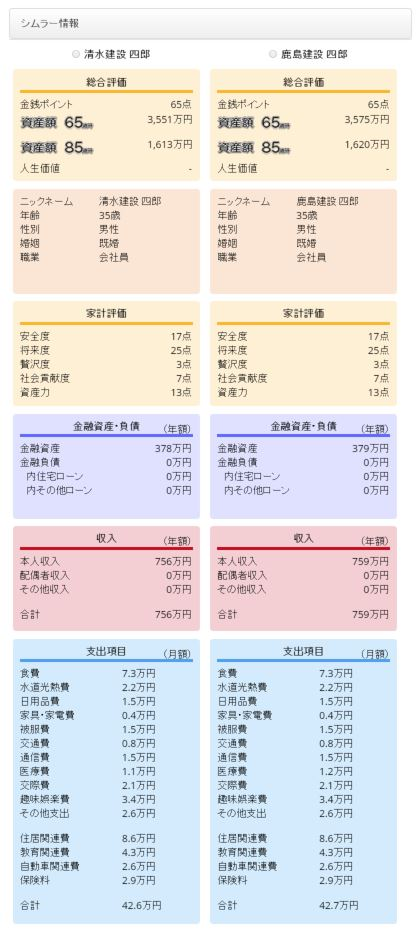 CF Comp Shimizu Kensetsu vs Kashima