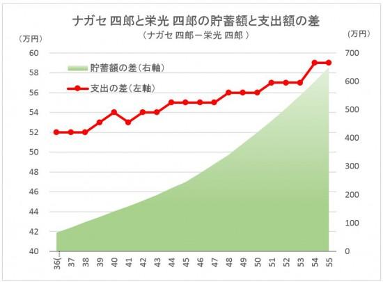 CF Diff Nagase vs Eikozemi