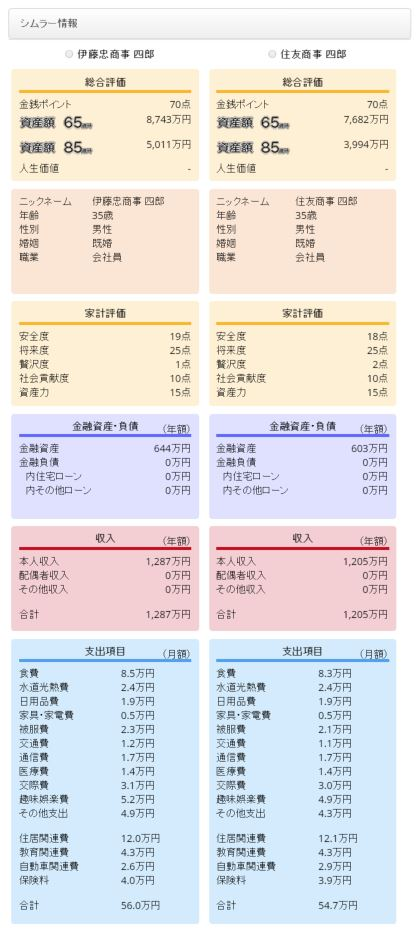 CF Itochu vs Sumisho
