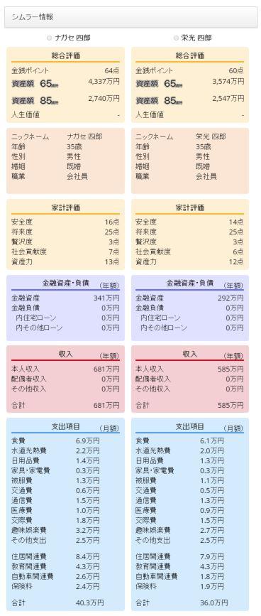 CF Nagase vs Eikozemi