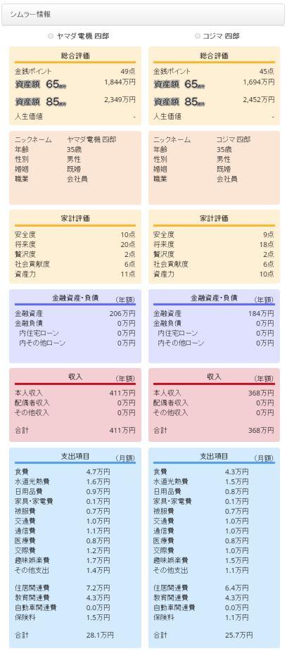 CF YamadaDenki vs Kojima