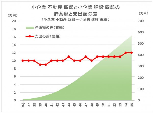 CF Chusho DIff Fudosan vs Kensetsu