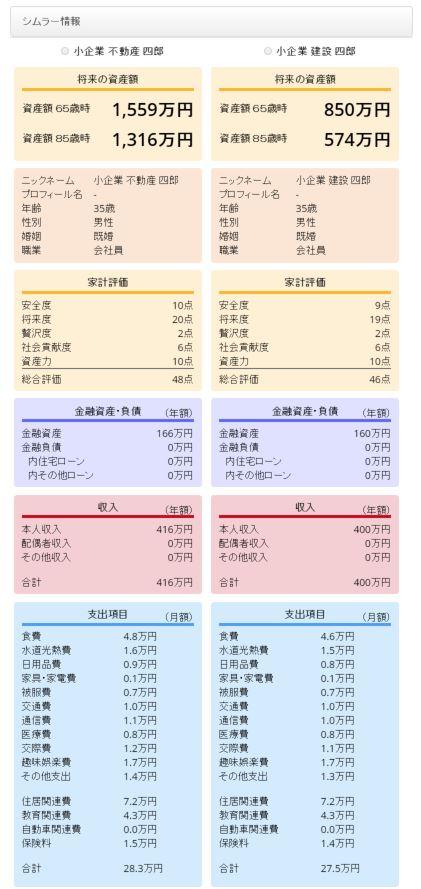 CF Chusho Fudosan vs Kensetsu