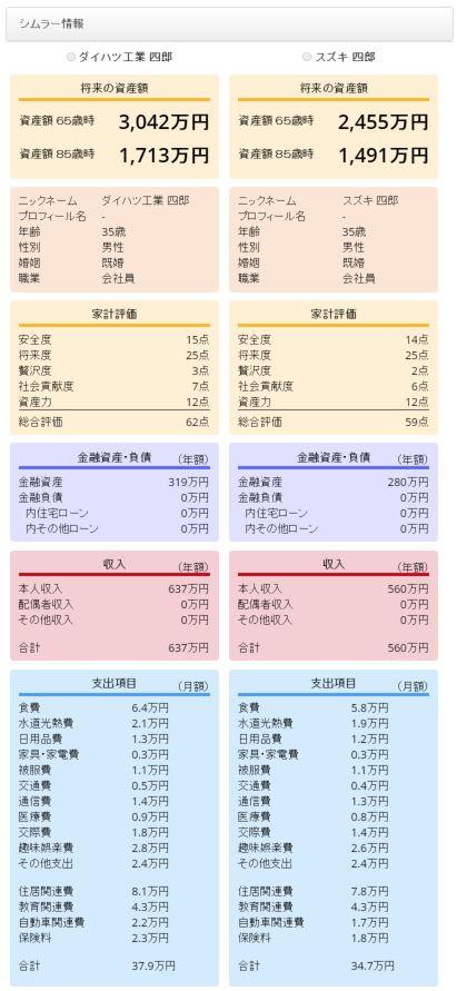 CF Daihatsu vs Suzuki