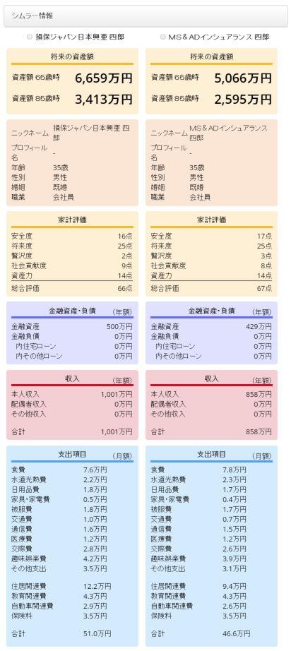 CF SompoJapan vs MSAD Insuarance