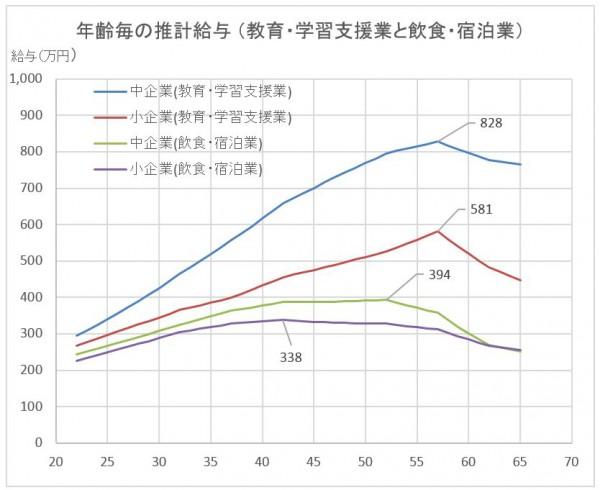 Chusho Kyuyo Curve 201502