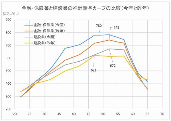 Chushokikyo Curve1