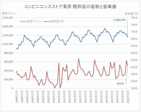 Convenience_Kyakusu vs Tanka 201501