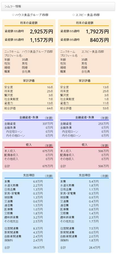 CF House Shokuhin vs SB Shokuhin