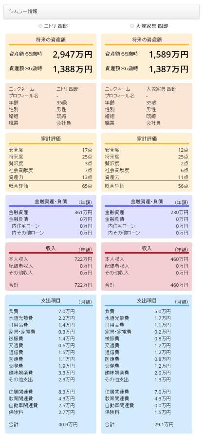 CF Nitori vs Otsukakagu